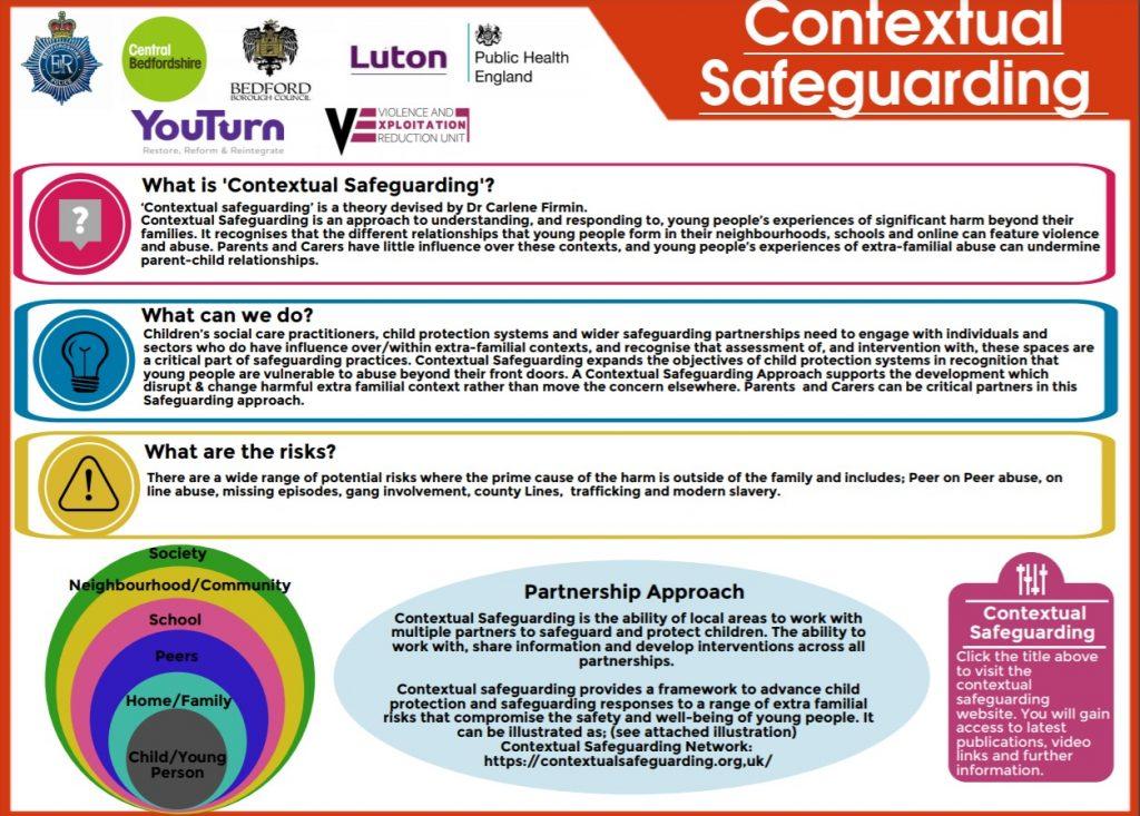 Contextual safeguarding guidance